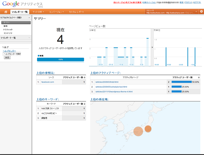 Google アナリティクスのリアルタイム解析画面
